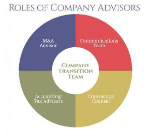 Roles of Company Advisors